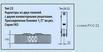 Kermi FKO 22 0405 (400x500) радиатор стальной