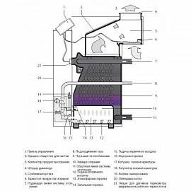 Protherm Медведь 20 PLO Газовый напольный котел  20PLOR15